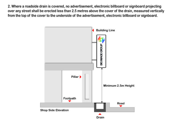 building signage map