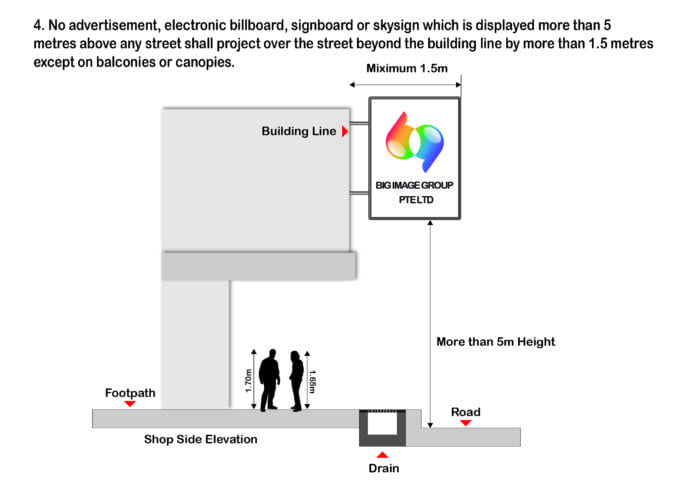 Building Signage Guidelines